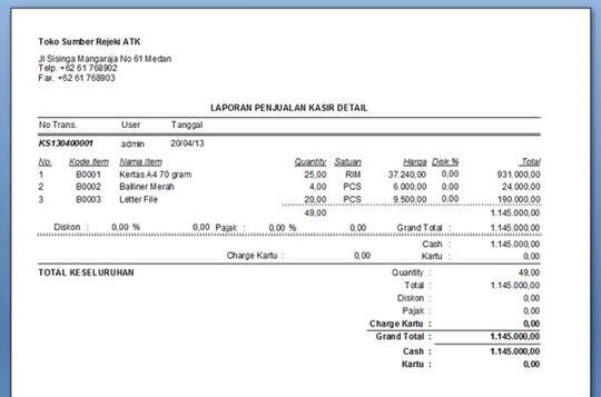 Terjual Paket Aplikasi Toko Absensi Karyawan Hanya 150rb Aplikasi Sms Bandung