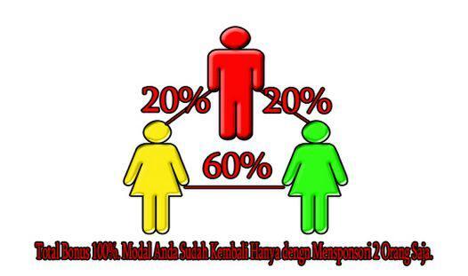 YSLM Bisnis Baru 2014 yang Booming! Dapatkan Active   Passive income ... 334a6191fa
