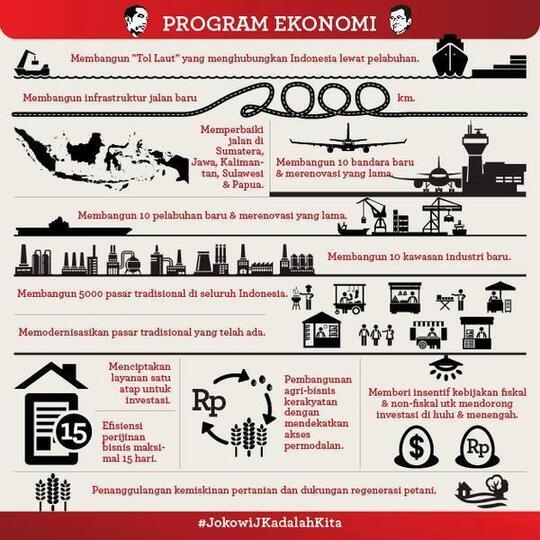 Anies: Relawan Tak Berbayar Jadi Modal Besar Jokowi-JK