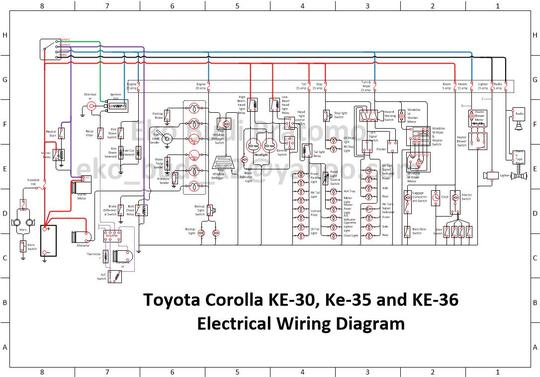 Wiring Diagram Toyota Corolla Twincam