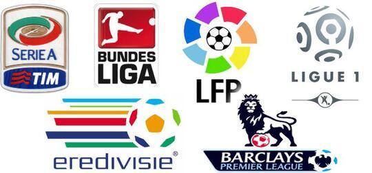 Inilah Top Scorer Di Beberapa Liga Top Eropa Musim 2014 2015 Kaskus