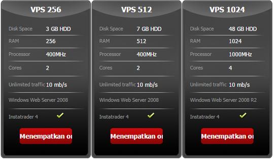 виртуальные серверы vds бесплатно