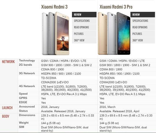 (Official Lounge) Xiaomi Redmi 3 - metal body with a unique plaid design - Part 1