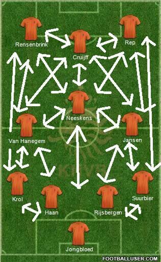 The Origin Of TOTAL FOOTBALL   KASKUS