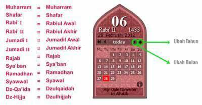 Arti Tanggal Lahir Menurut Islam Dan Al Qur An Kaskus