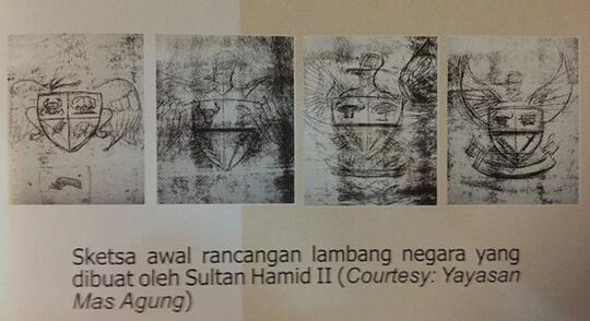 Sejarah Perancang Lambang Garuda Pancasila