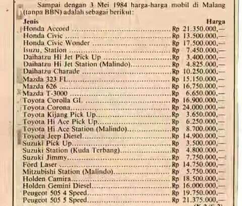 Daftar Harga Mobil Tahun 1984 Di Malang Kaskus