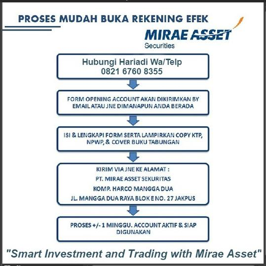 indonesia stock exchange reborn part 1 page 18 kaskus kaskus
