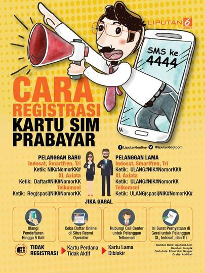 Cara Registrasi Ulang Kartu Sim Prabayar Simpati As Xl Indosat Smartfren Dan Tri Kaskus