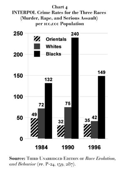 Apa Berbeda Ras Berarti Berbeda Kemampuan?
