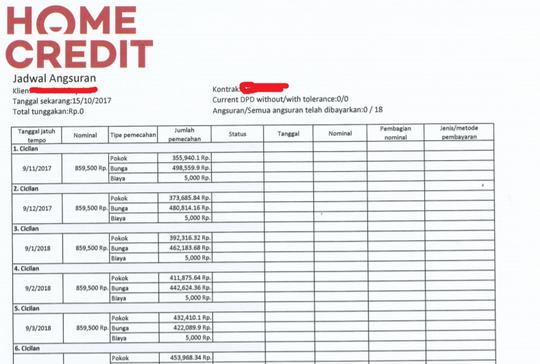 Hati Hati Dengan Kredit Multi Guna Home Credit Page 3 Kaskus