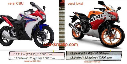 Trik Marketing Sales Sepeda Motor Menjaring Konsumen Kaskus
