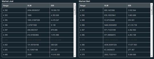 pengalaman trading bitcoin kaskus bitcoin trader jim davidson