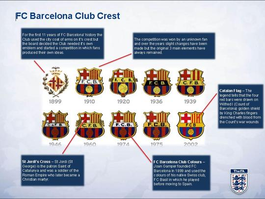 »»★FC Barcelona Kaskus★Més que un club-More than a Club★(Season 2018/2019)««