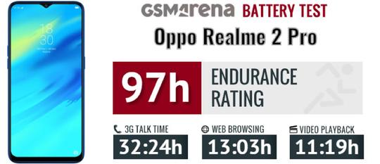 Realme 2 Pro Usung Baterai Jumbo 3500 mAh