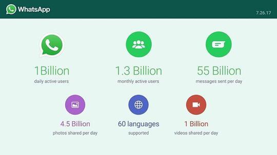 Trik Menyimpan Status WhatsApp Orang Lain Tanpa Aplikasi Tambahan