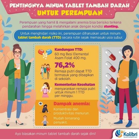 Ini Alasannya Kenapa Anemia Pada Perempuan Nggak Boleh Dianggap Sepele Sis!