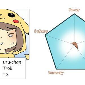 unOrdinary, webtoon by uru-chan