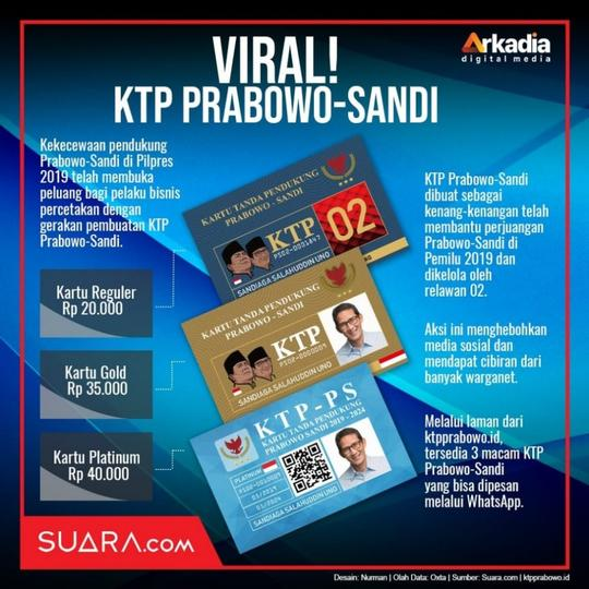 Relawan Bikin KTP Prabowo - Sandi, Gerindra Siapkan Gugatan ke Pengadilan
