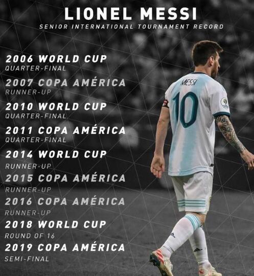 Ketika Messi Tak Kuasa Mengejar Ronaldo