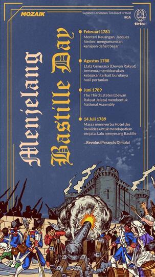 Sejarah Revolusi Perancis Bermula dari Penyerbuan Penjara Bastille