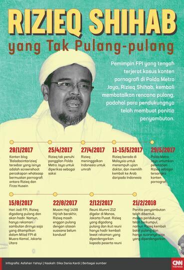 Dilema Izin Ormas FPI: Tegakkan Khilafah di Negara Pancasila