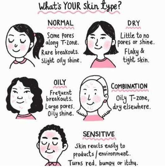 Ingin melakukan perawatan wajah? Yuk, cek dulu tipe kulitmu.