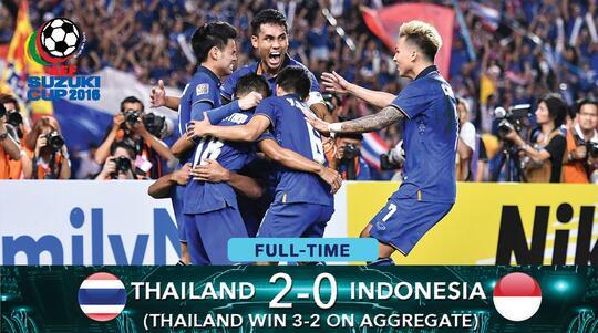 3 Laga Terakhir Antara Indonesia vs Thailand, Masihkah Kita Punya Harapan?