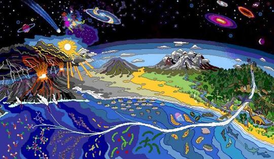 Kenapa Planet Bumi Ada Kehidupan ? Lalu Diluar Bumi ?