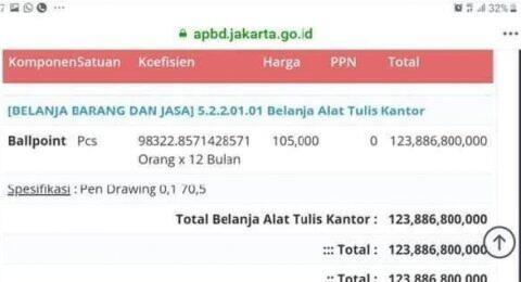 Harga Ballpoint di APBD Jakarta Rp 105.000, Cek di Tokopedia Hanya Rp 7.500