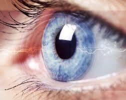 Tentang Kedua Mata