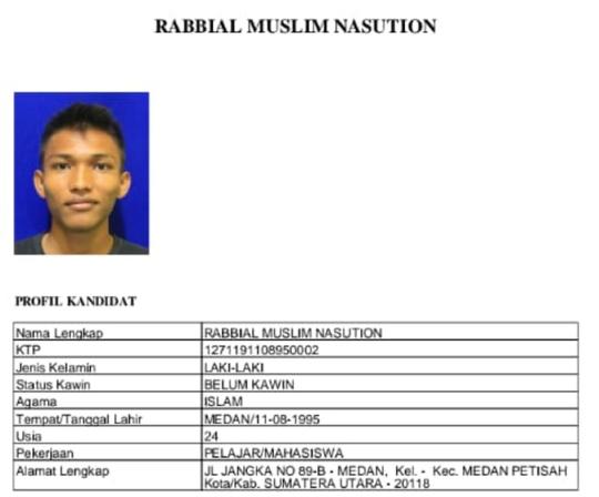 Polisi Buru Guru Ngaji Pelaku Bom Polrestabes Medan