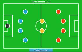 Transformasi Strategi Sepakbola Kaskus