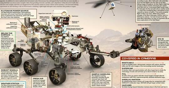 fyi-darimana-bahan-bakar-robot-perseverance-nasa-ketika-jelajahi-mars